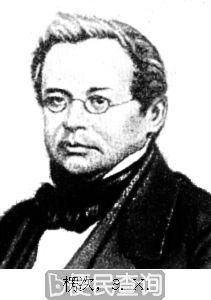 俄国物理学家、地球物理学家楞次诞生