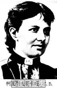 第一位女科学院院士索菲娅·柯瓦列夫斯卡娅诞辰